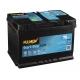 Batterie AGM S&S 70Ah